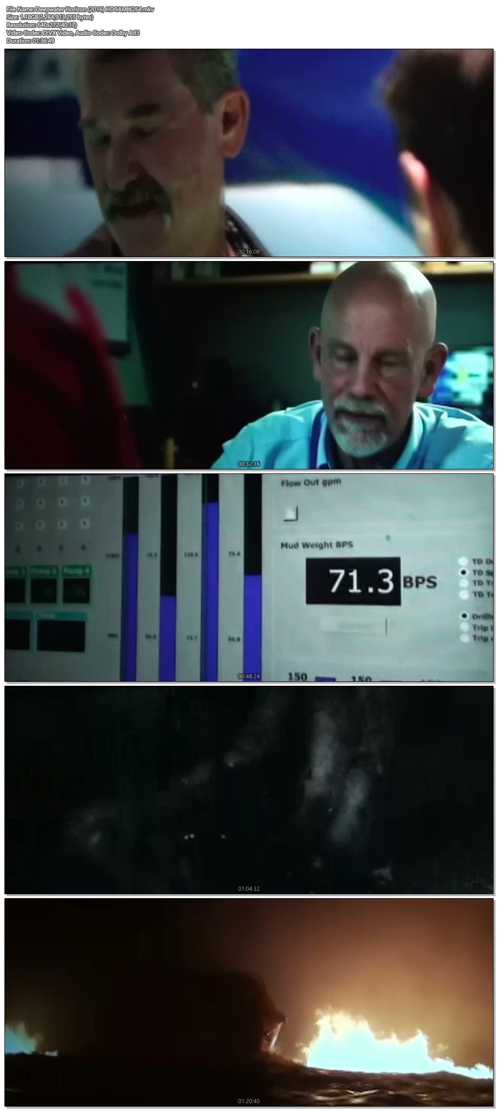 Deepwater Horizon (2016) Full Movie