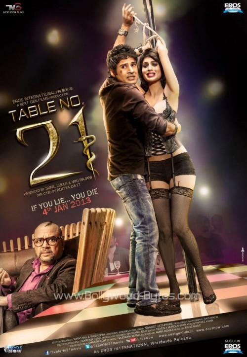 Table No 21 (2013) Hindi 720p HEVC HDRip x265 950MB