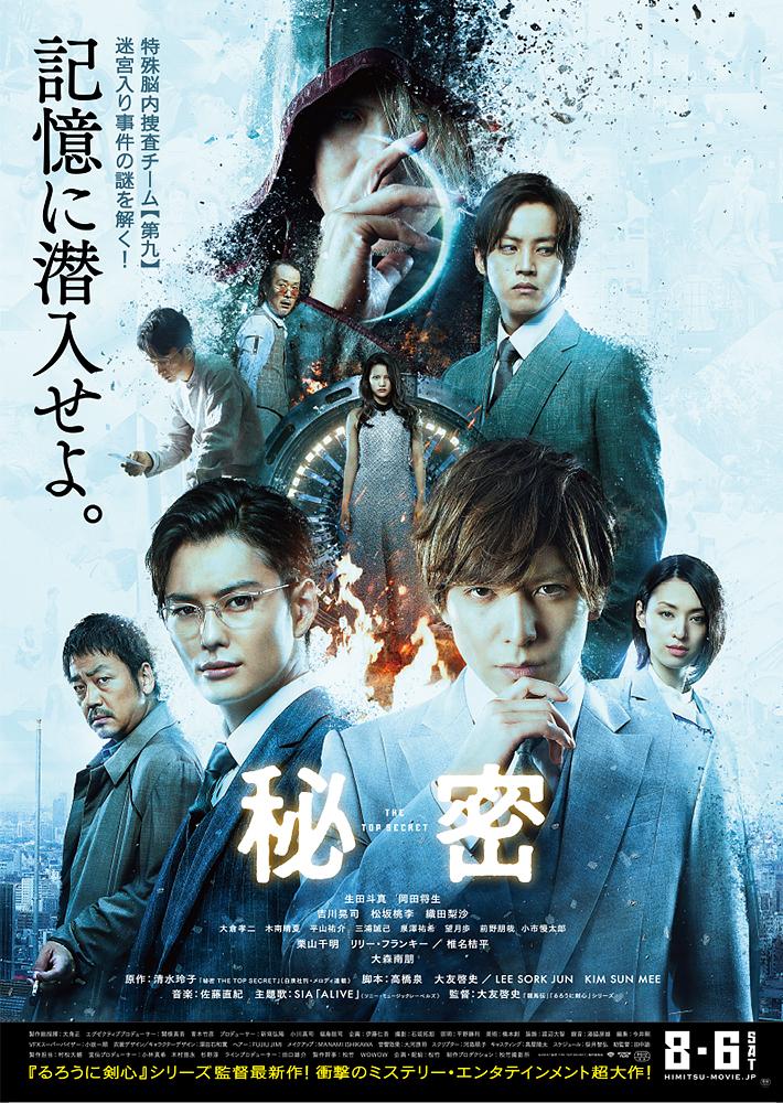 The Top Secret: Murder in Mind (2016) 480p HEVC BluRay x265 330MB