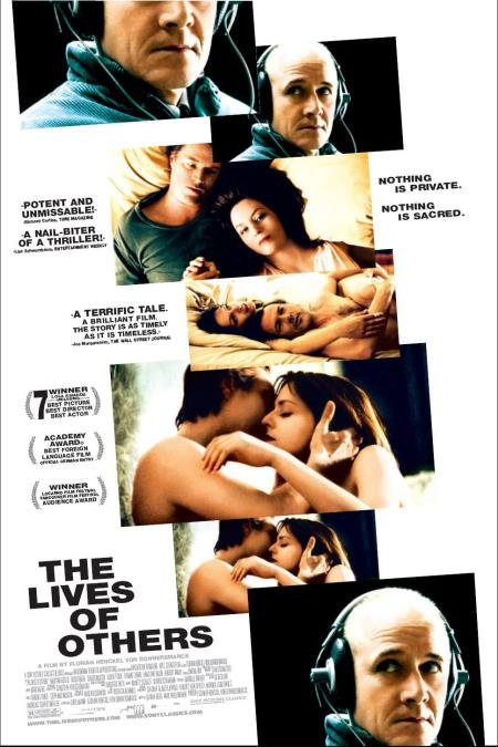 The Lives of Others 2006 1080p BluRay x265